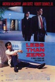 Less Than Zero (1987)